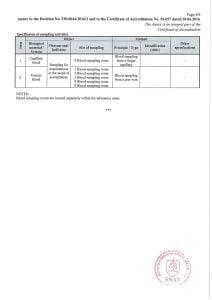 M-057_20160630_O_EN_Medicina Practica-page-005