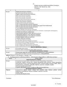 UAB Naujausia licencijos versija 2016-06-02-page-015